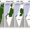 What future for Palestine?
