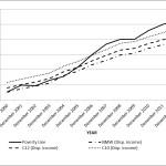 blawrence chart copy
